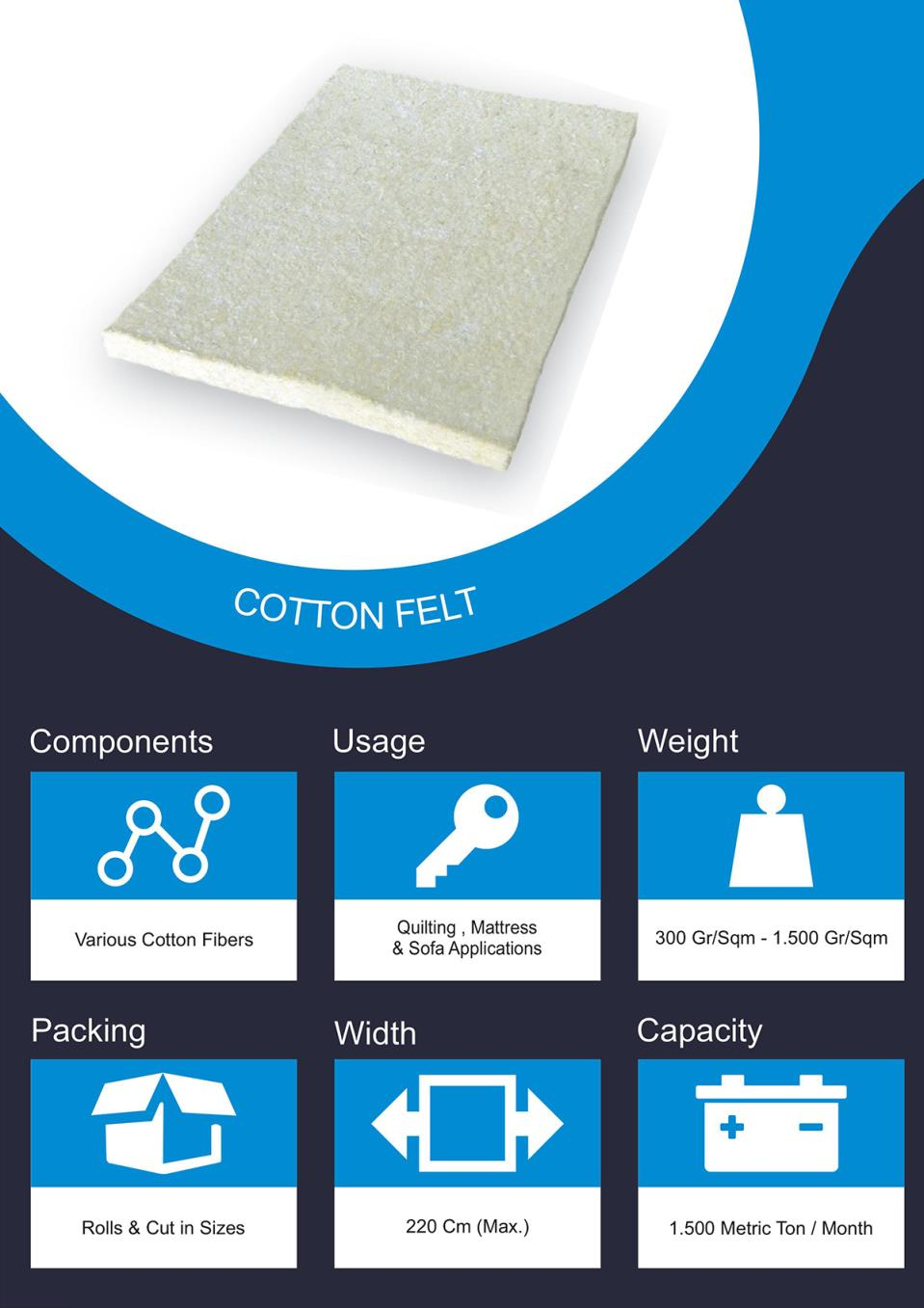 Cotton Felt